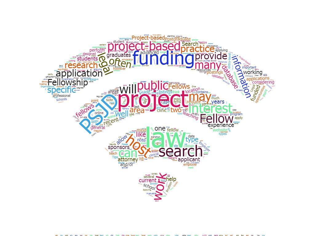 Fellowship Guide word cloud